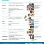 EssKulTour – 1. Stadtteil-Kulturfest in Bramfeld